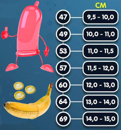 როგორ შევარჩიოთ პრეზერვატივი